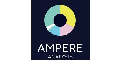 Ampere 2x1